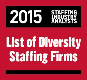 staffing industry analyst